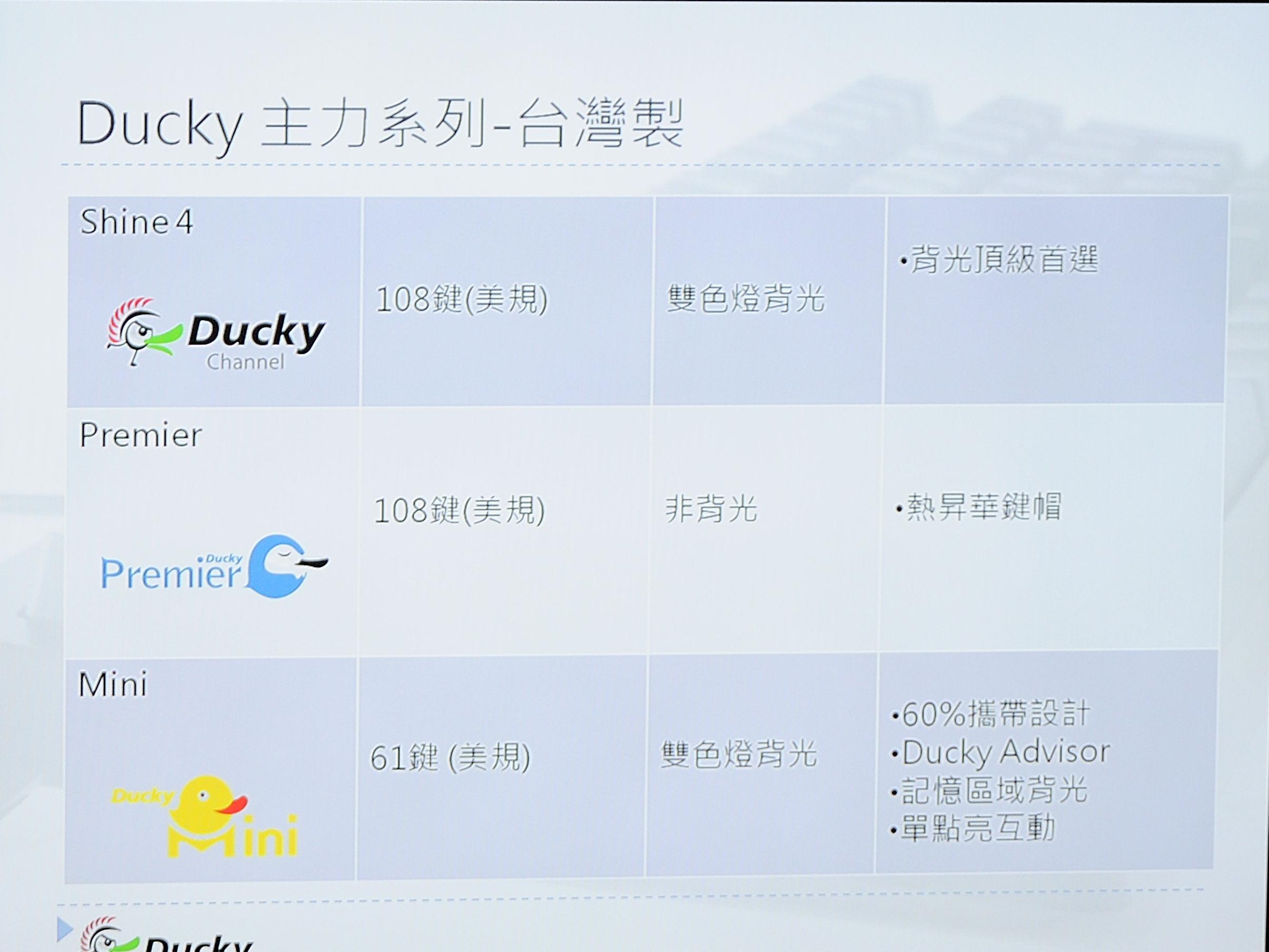 ducky-shine4
